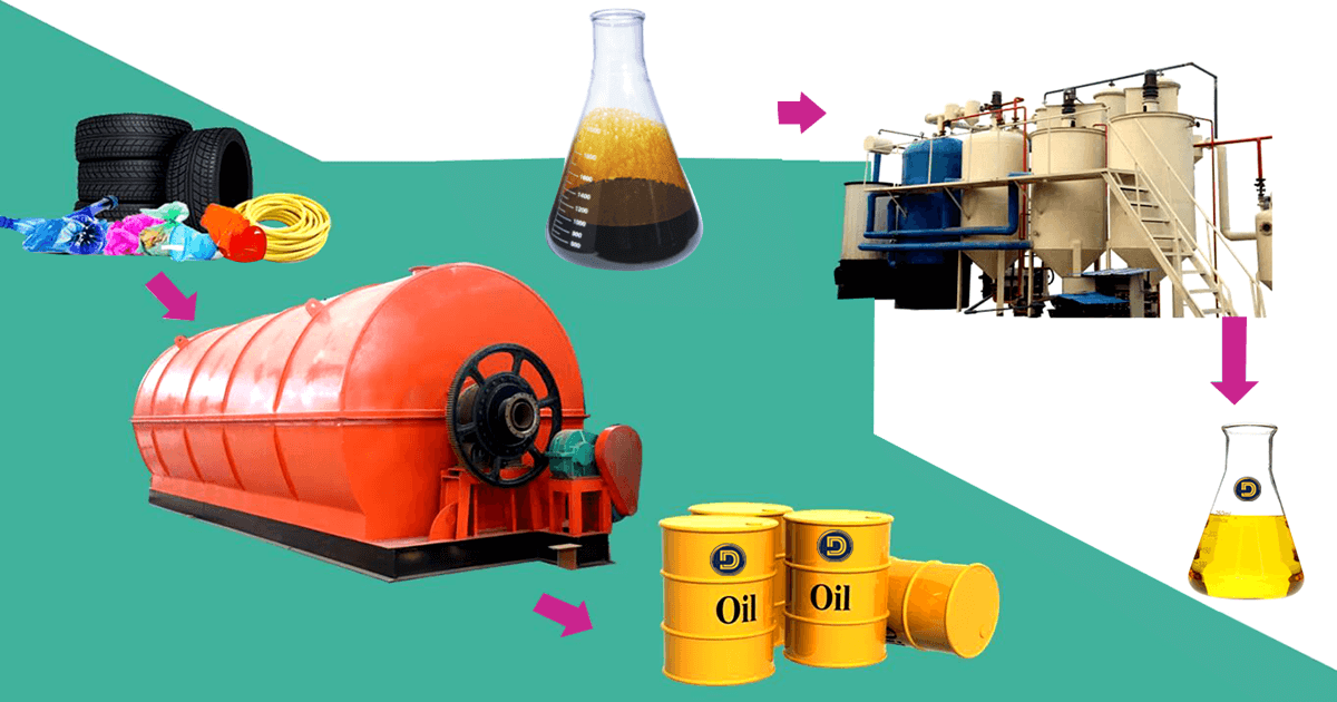 https://www.dynamicpyrolysis.com/wp-content/uploads/2020/04/Looking-for-pyrolysis-oil-suppliers-in-Bangladesh.png